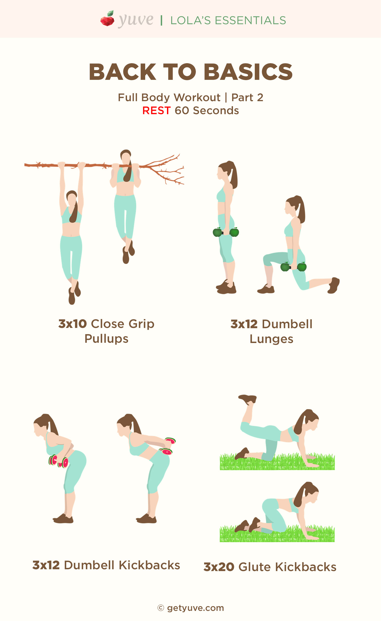 back to basics infographic workout